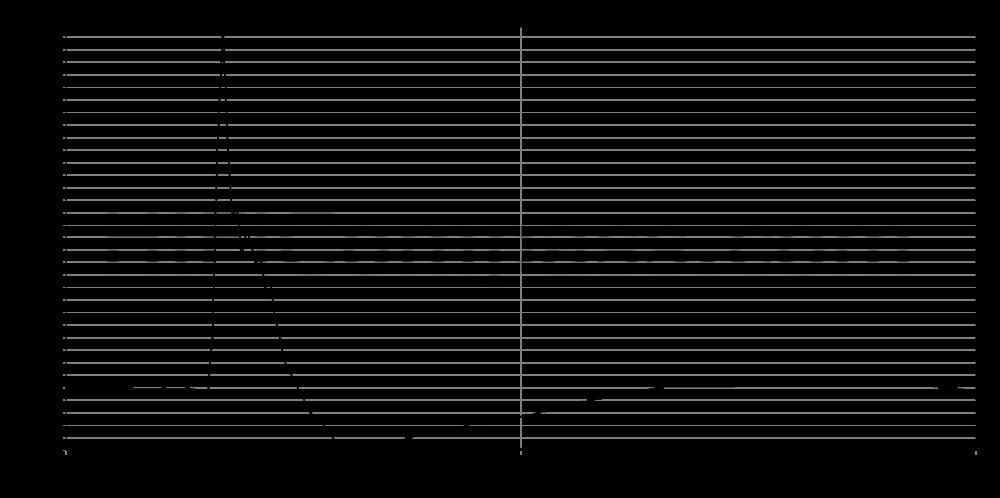 t25s-6_step_response