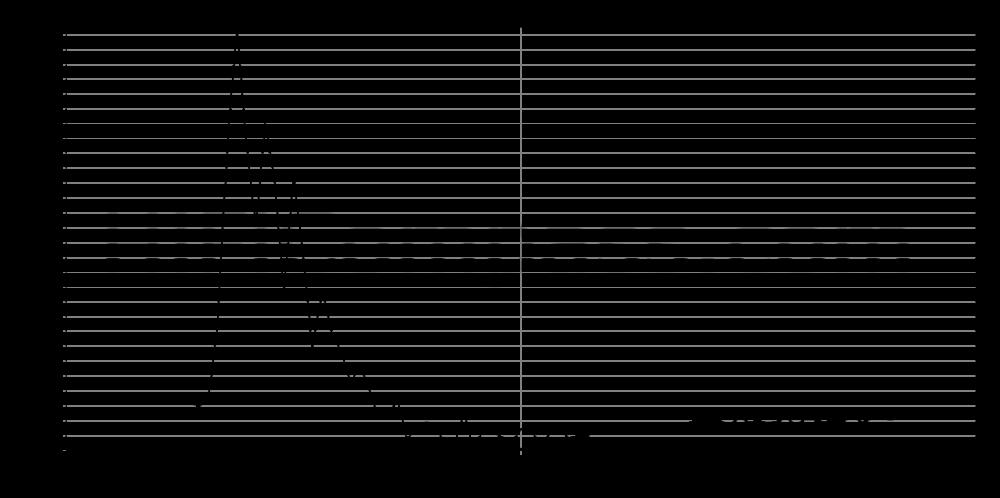 t34a-4_step_response