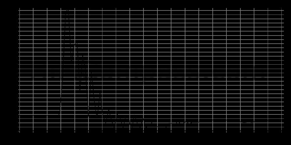 t34b-4_step_response
