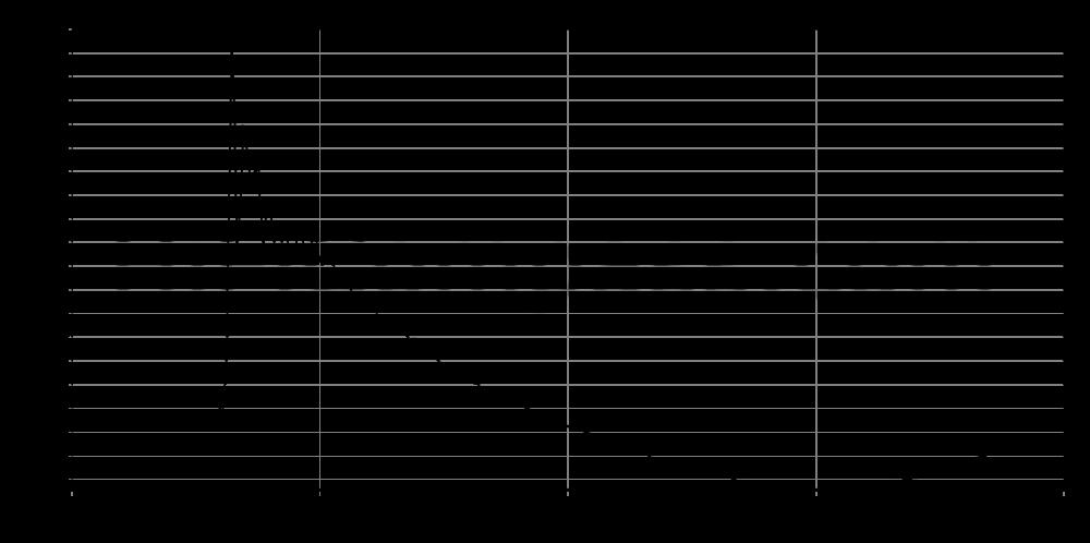 tc6fc00-04_step_response
