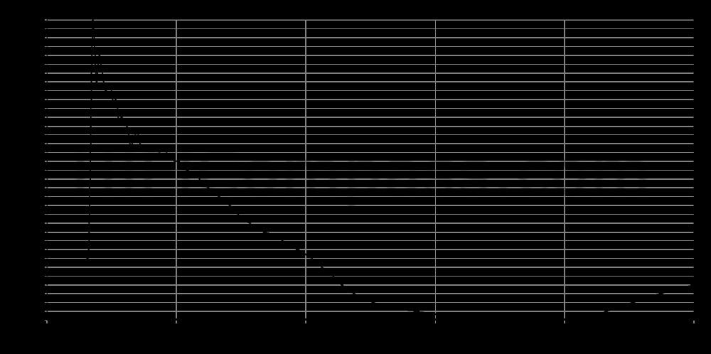 tc9fd18-08_step_response
