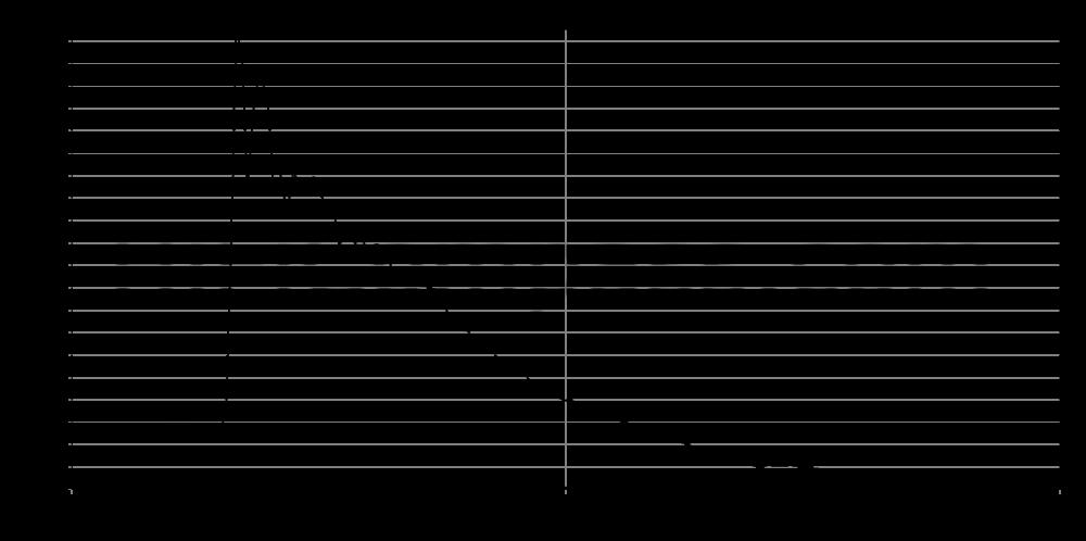 tebm46c20n-4b_step_response