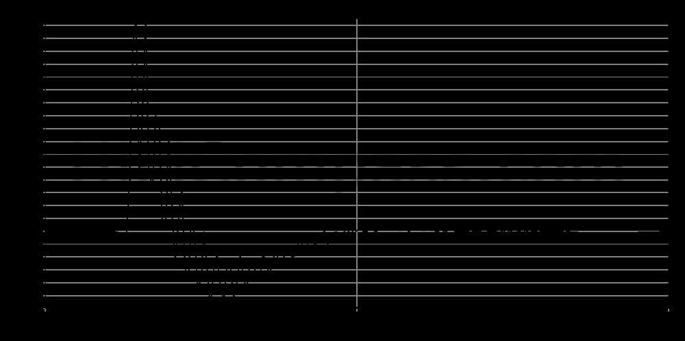 tw025a28_step_response
