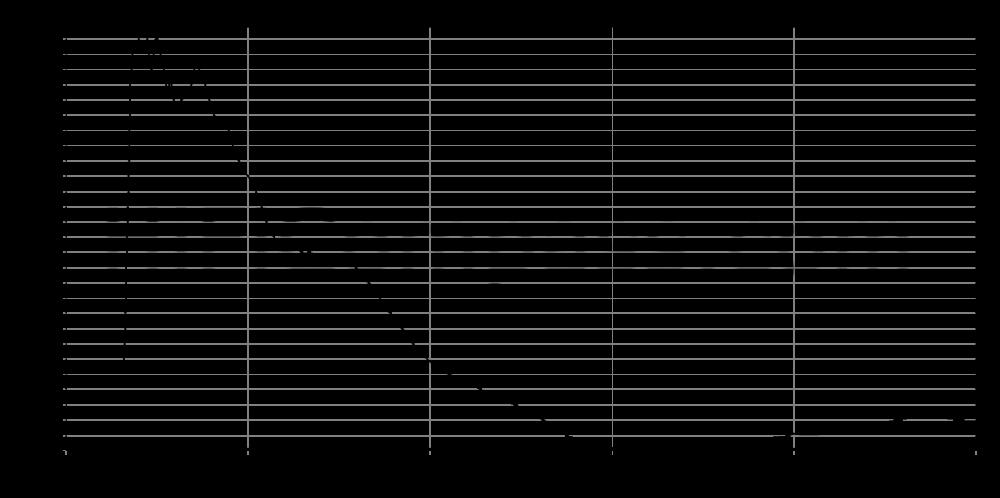 w12cy003_step_response