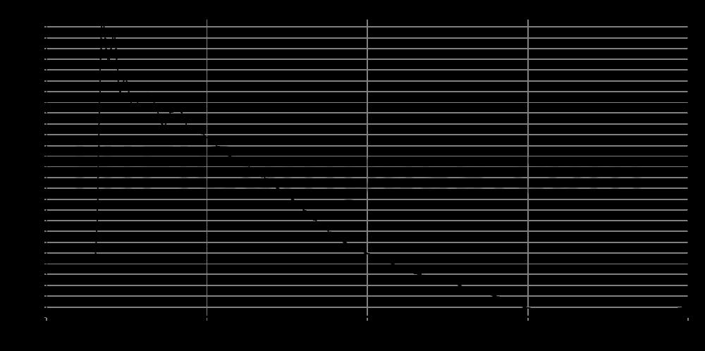 w12cy006-e0091-08_step_response