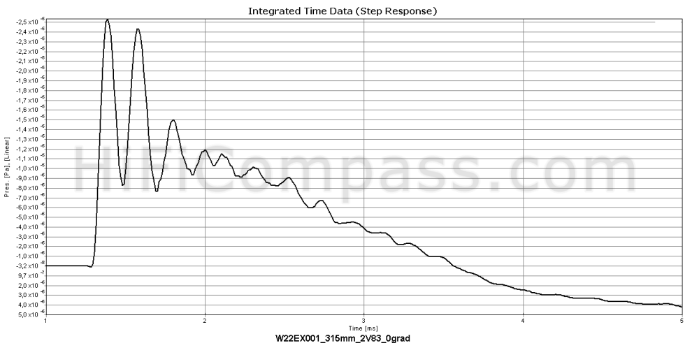 w22ex001_step_response