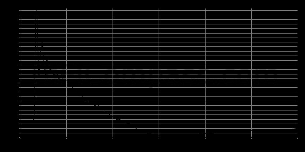 wf120bd03_step_response