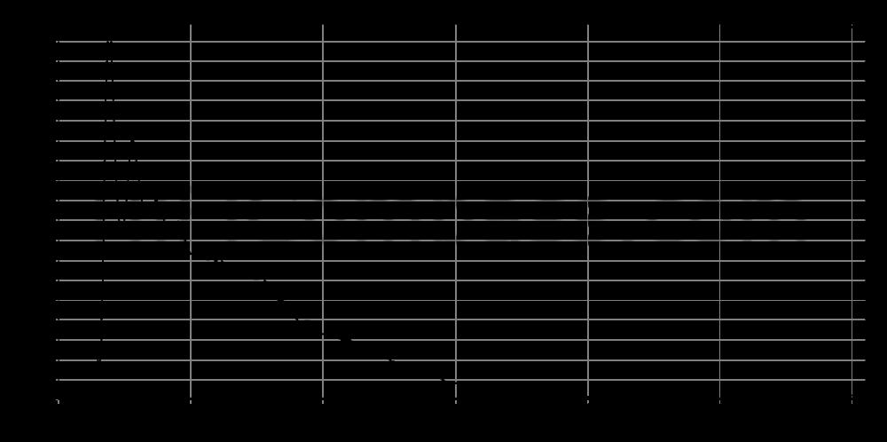 wf182bd03_step_response
