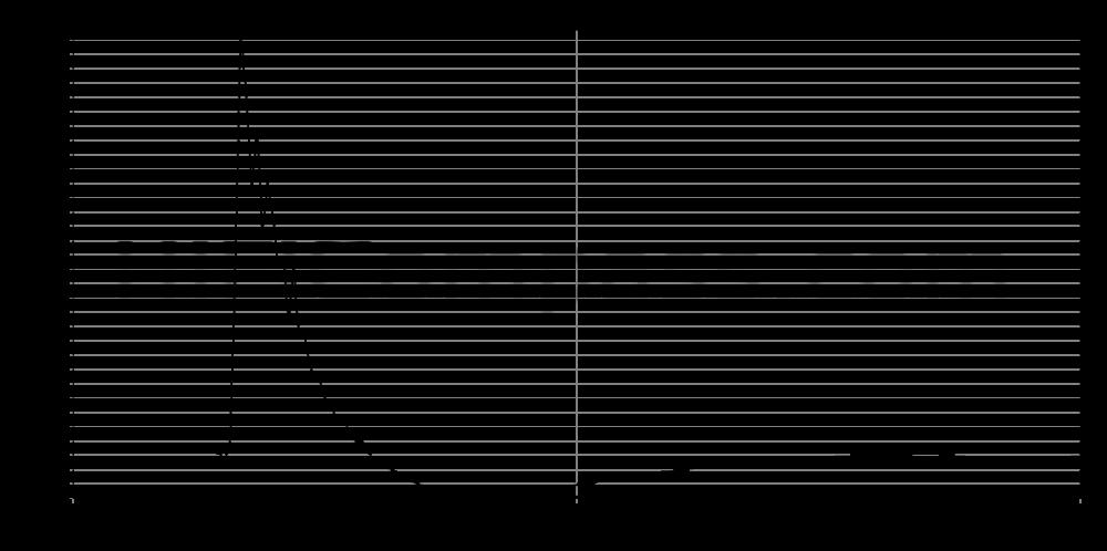 xt25bg60-04_step_response
