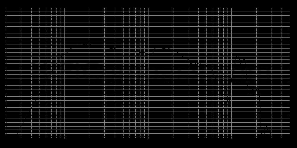 tc9fd18-08_20mm_1v_0grad