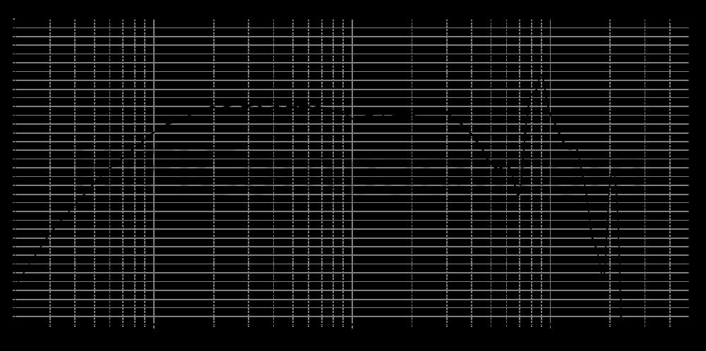 wf120bd03_20mm_2v_0grad