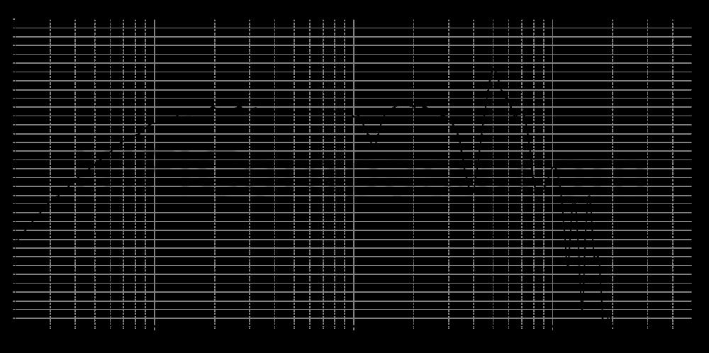 wf182bd03_20mm_2v_0grad