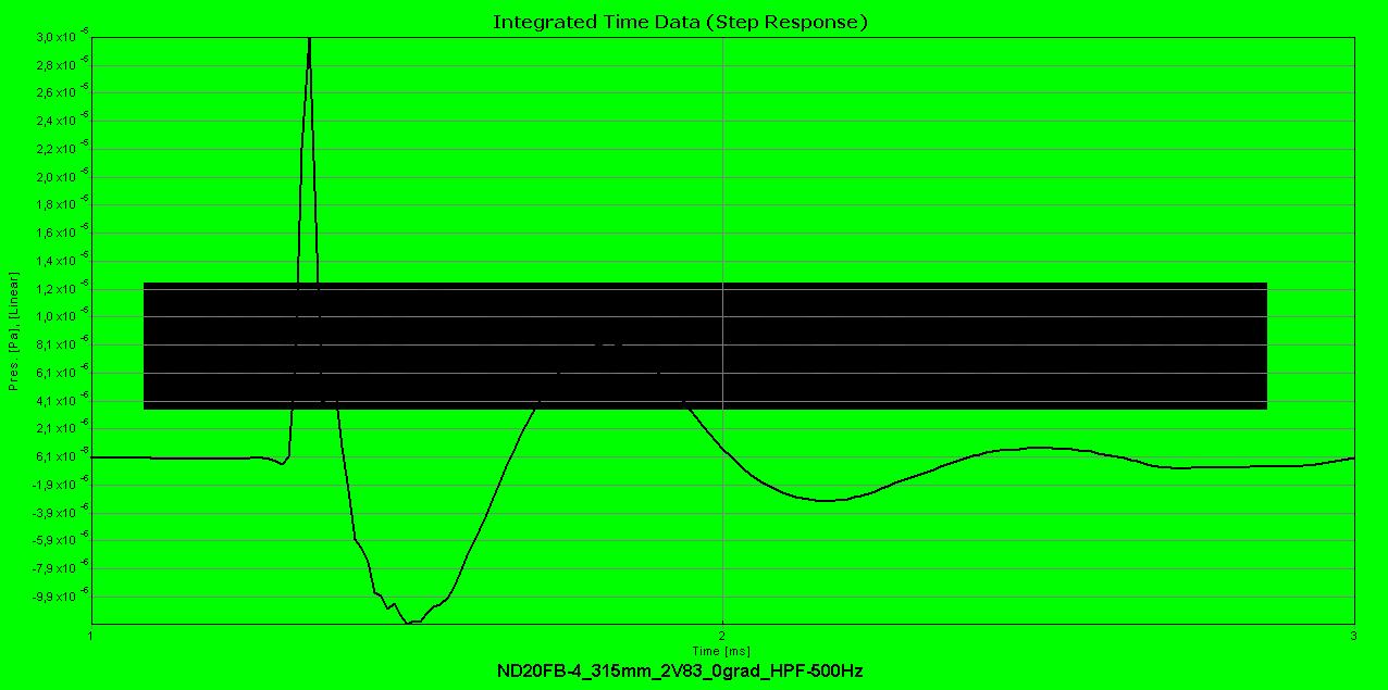 dayton audio nd20fb